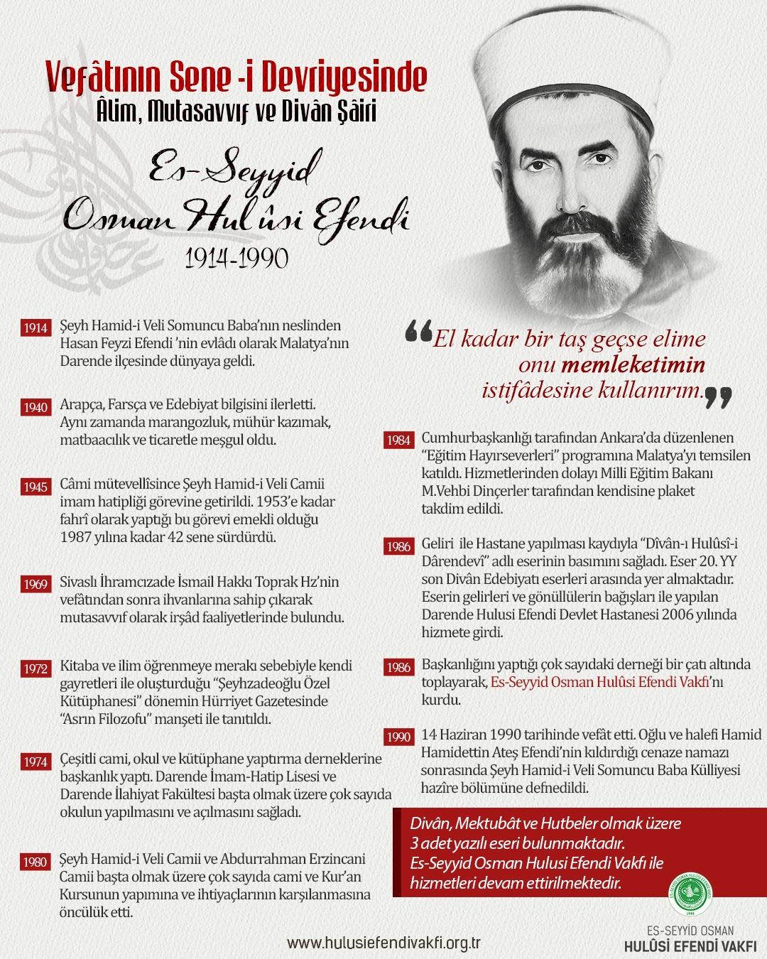 osman-hulusi-efendi-infografik-2021